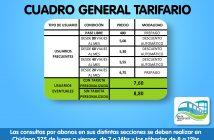 Cuadro Tarifario