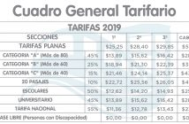 Cuadro Tarifario 2019-01