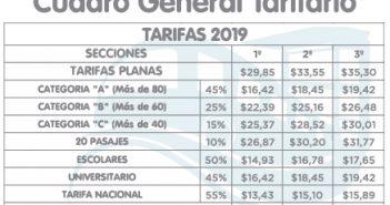 Cuadro Tarifario 2019 - 3-01