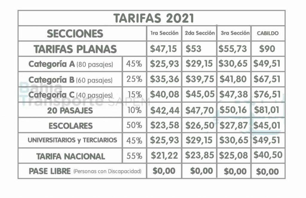 Cuadro General Tarifario 2021
