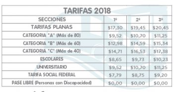 Cuadro Tarifario 2018-01