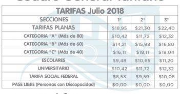 Cuadro Tarifario Julio 2018-01